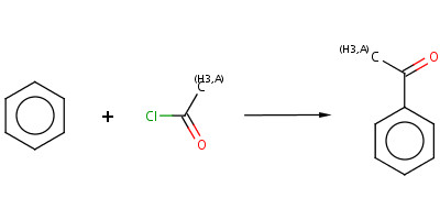 Friedel-Crafts acylation - ChemSink